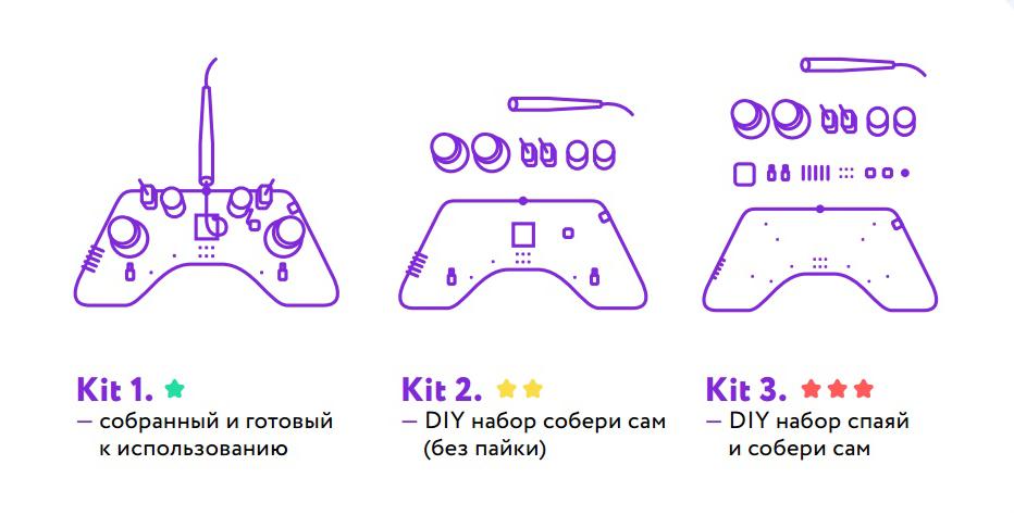 Доступны три варианта комплектации: