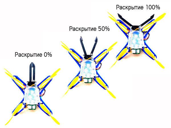 Система координат Nanopix