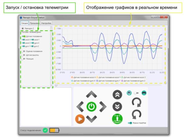 Управление телеметрией в Nanopix Ground Station