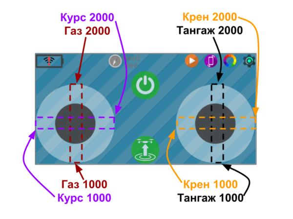 Угловое положение Nanopix